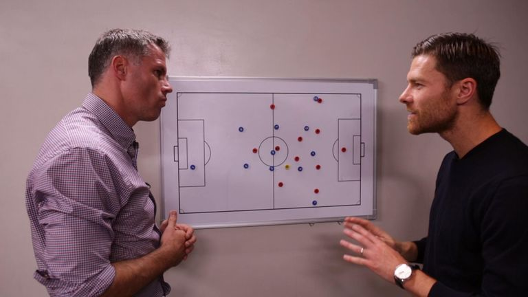 Carragher and Alonso go through Pep and Jose's tactics