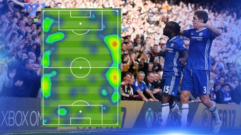 Alonso and Victor Moses's heatmaps show their work in advanced positions