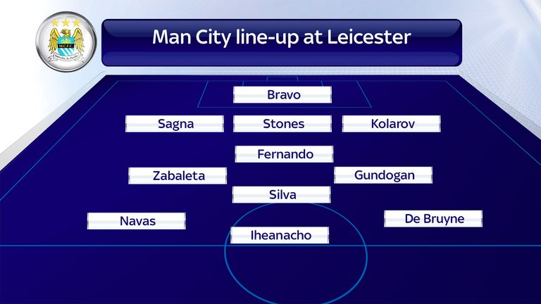 Manchester City lined up in a narrow 3-4-3 against Leicester