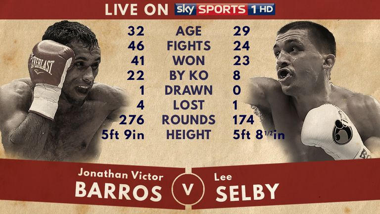 The Selby-Barros bout was meant to take place on Saturday, live on Sky Sports 1HD, but will now no longer go ahead