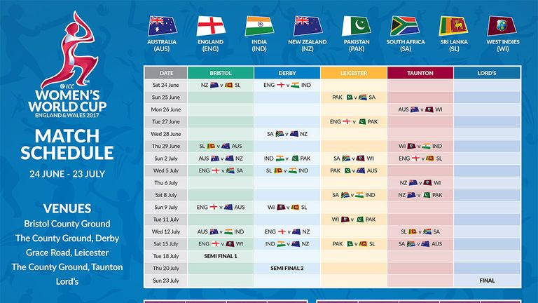 Check out the full schedule for the 2017 ICC Women's World Cup here