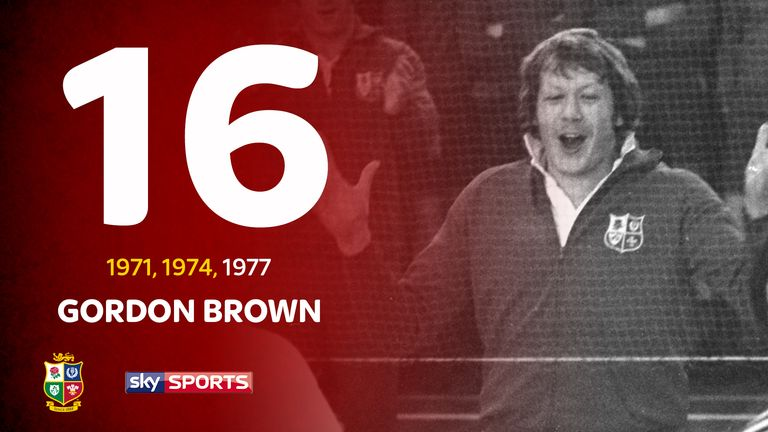 Gordon Brown embodied the Lions ethos on and off the field