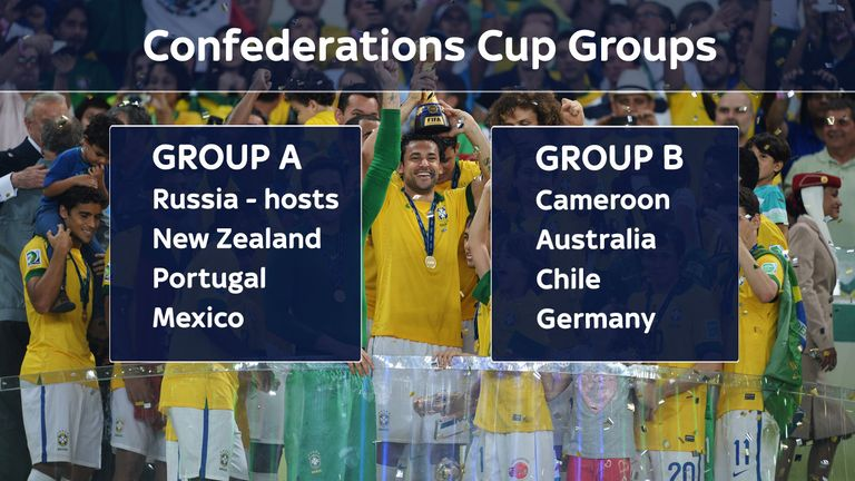 The eight-team competition is similar to the Euros pre-1996