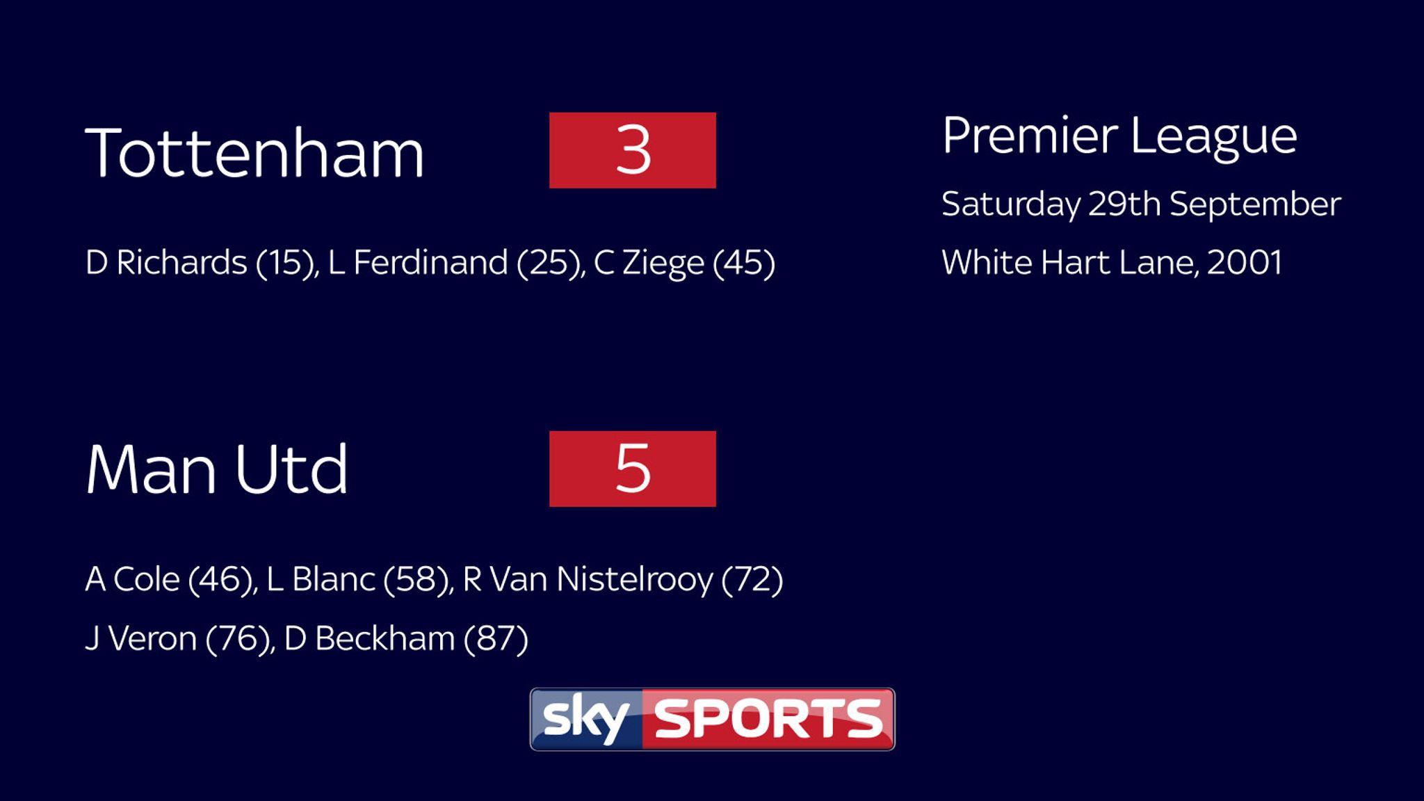 Sky Sports Bust Common Football Myths Is 2 0 The Worst Lead
