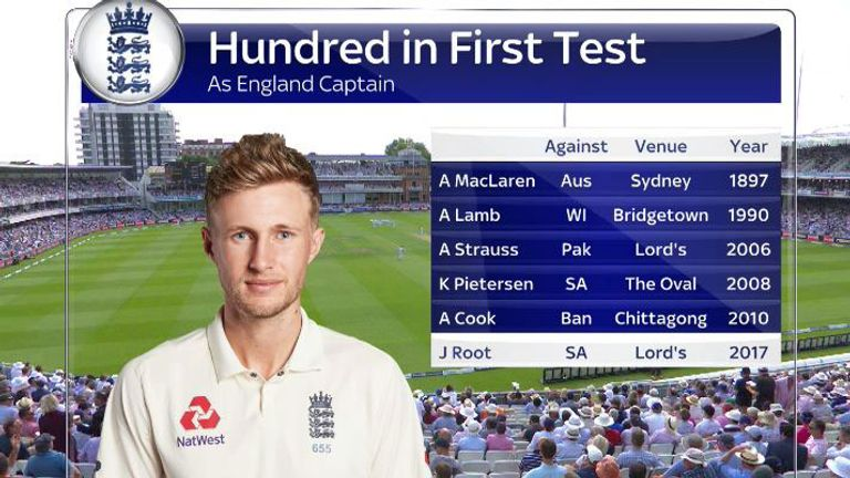Joe Root is the sixth player to score a hundred in his first Test as captain
