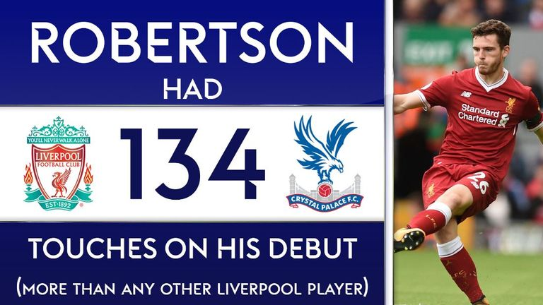 Andrew Robertson made his debut for Liverpool at Anfield