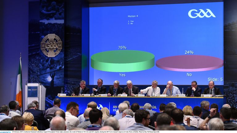 Motion 4  of the GAA congress 2017 was passed