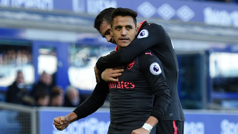 Arsenal are fifth in the Premier League ahead of the visit of Swansea on Saturday