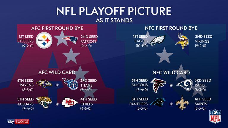New England Patriots quarterback Tom Brady still thriving ...
