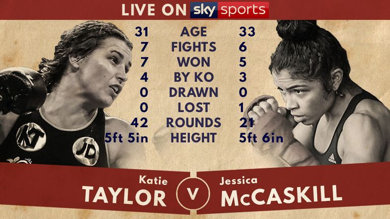 Tale of the Tape - Katie Taylor v Jessica McCaskill