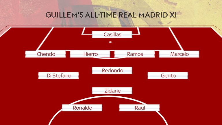 Guillem's all-time Real Madrid XI