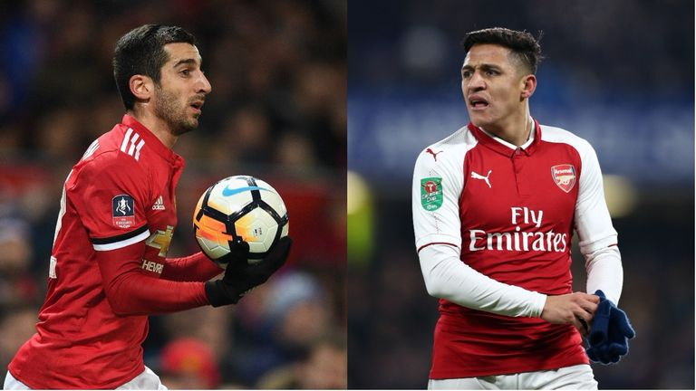 Mkhitaryan (left) will be a direct replacement for Sanchez, according to Wenger