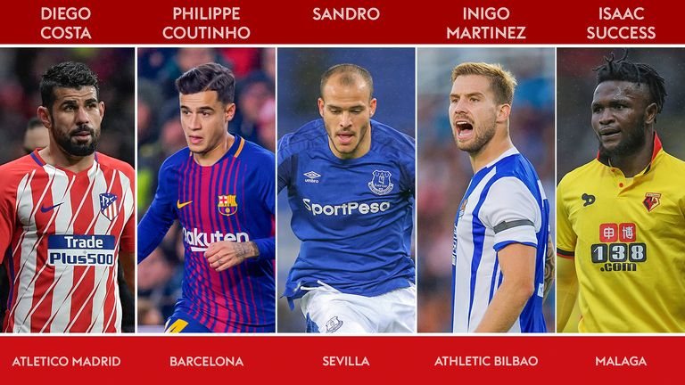 Guillem's top five La Liga signings of the January window
