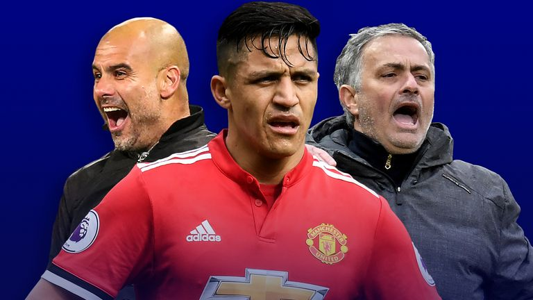 Alexis Sanchez's decision to sign for Manchester United is under the spotlight