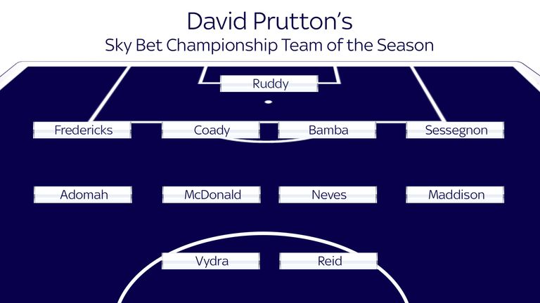 David Prutton's Sky Bet Championship Team of the Season