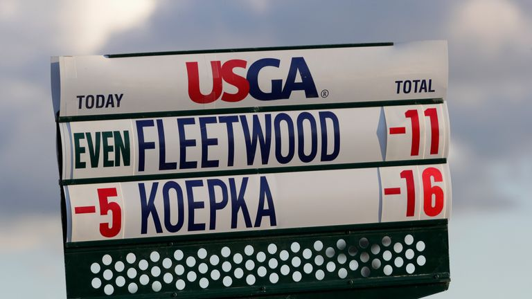 What is the ideal winning score at the US Open?
