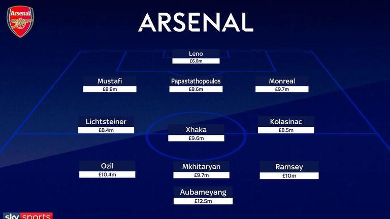 Dean Ashton picks his Arsenal XI