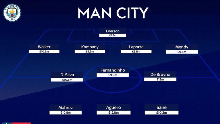Dean Ashton's Manchester City XI