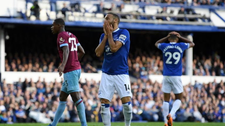 Cenk Tosun is yet to score for Everton this season after five appearances