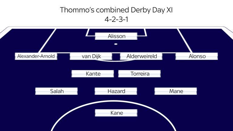 Skysports-phil-thompson-derby-day-xi_4503805