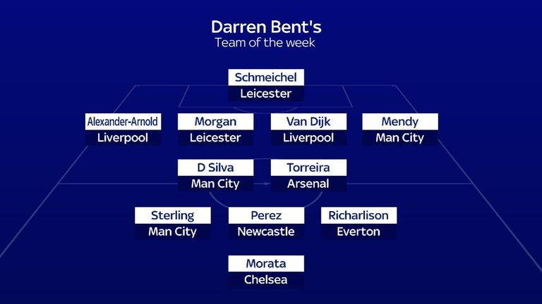 Darren Bent's team of the week in the Premier League