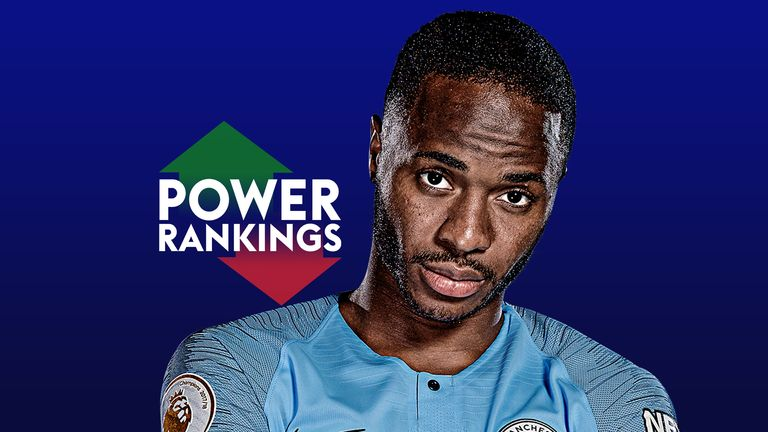 Premier League Power Rankings: Manchester City's Raheem Sterling top | Football News |