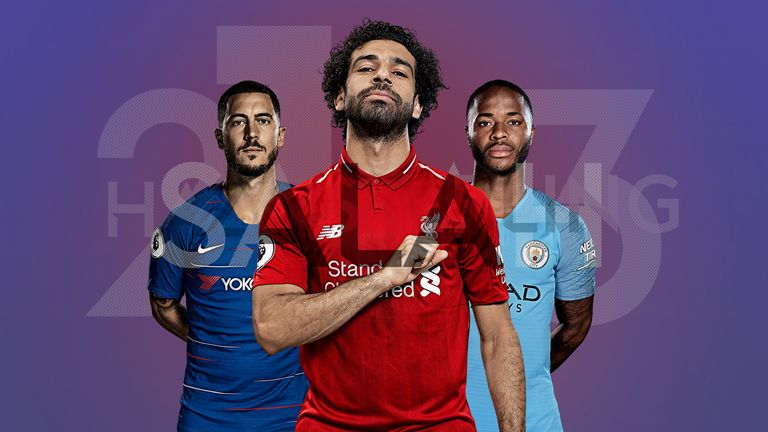 c0df707ec Top 10 Premier League stars of 2018  From Wilfried Zaha to Mohamed Salah