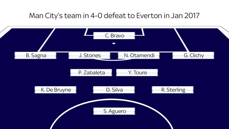 Manchester City's team for their 4-0 defeat to Everton in January 2017