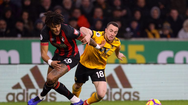 Tyrone Mings' [L] hip injury looks not as bad as first feared