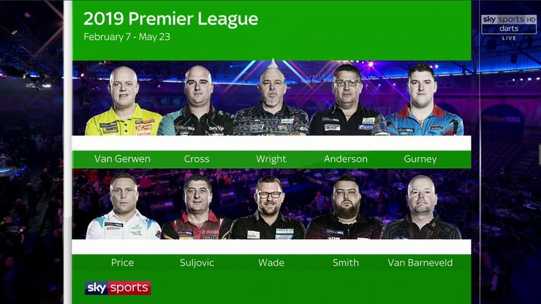 The confirmed line-up for the 2019 Premier League Darts