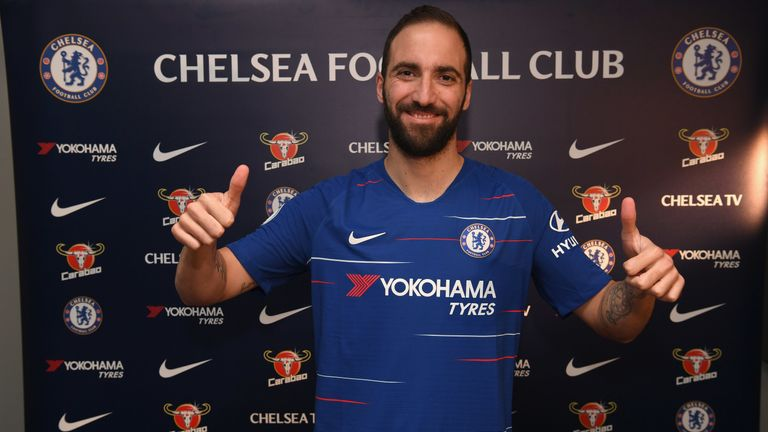Image result for higuain