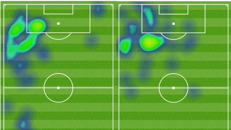 Harvey Barnes' heatmaps for his final West Brom appearance against Blackburn on January 1 (left) and his first Leicester appearance as a second-half substitute against Southampton (right)