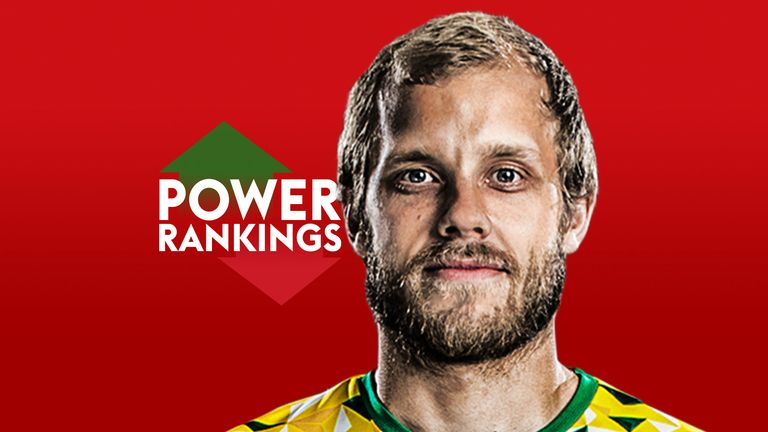 Championship Power Rankings  Norwich City s Teemu Pukki top ... 23c5a1de6