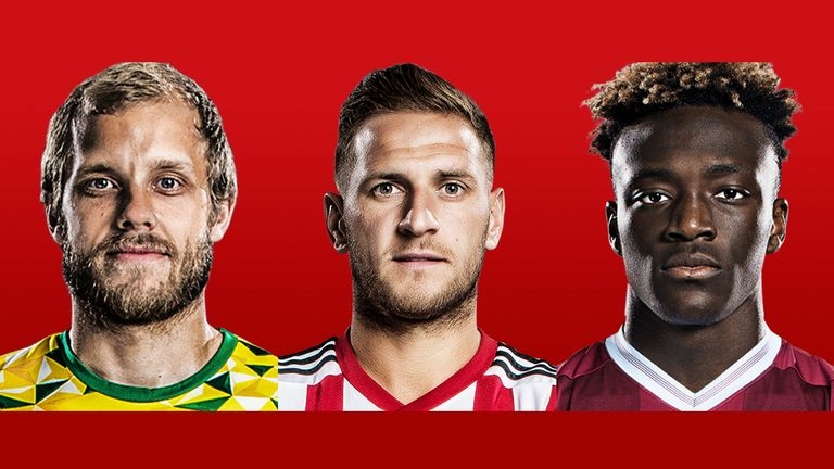 Championship top scorers: Will Teemu Pukki, Billy Sharp or Tammy Abraham win Golden Boot? | Football News |