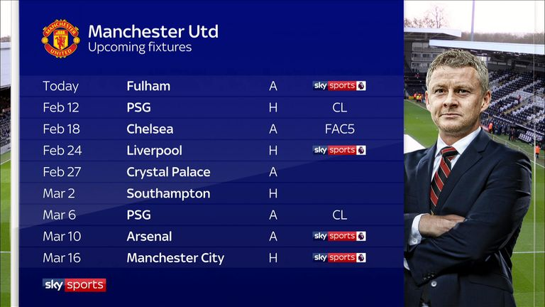 Manchester United are facing a crucial run of fixtures