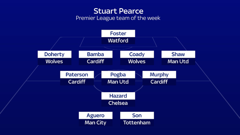 Stuart Pearce's Premier League team of the week