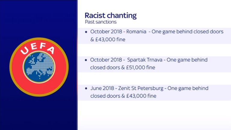 The previous sanctions UEFA have handed out as sanctions for racism