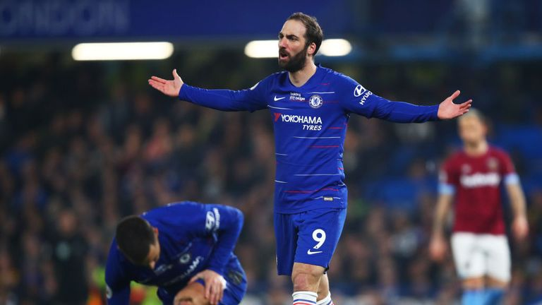 Gonzalo Higuain is back in Italy after a loan spell at Chelsea