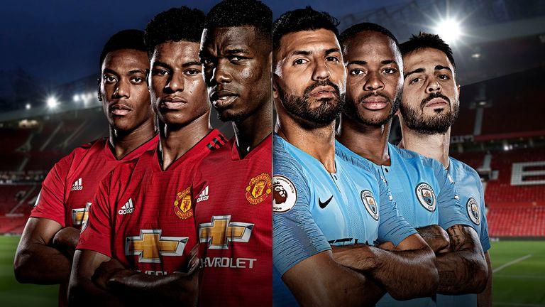 Image result for Man United vs Man City