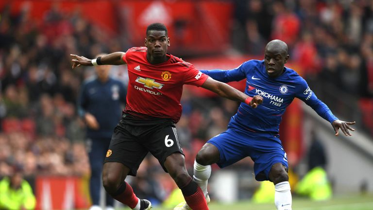 Paul Pogba holds off N'Golo Kante