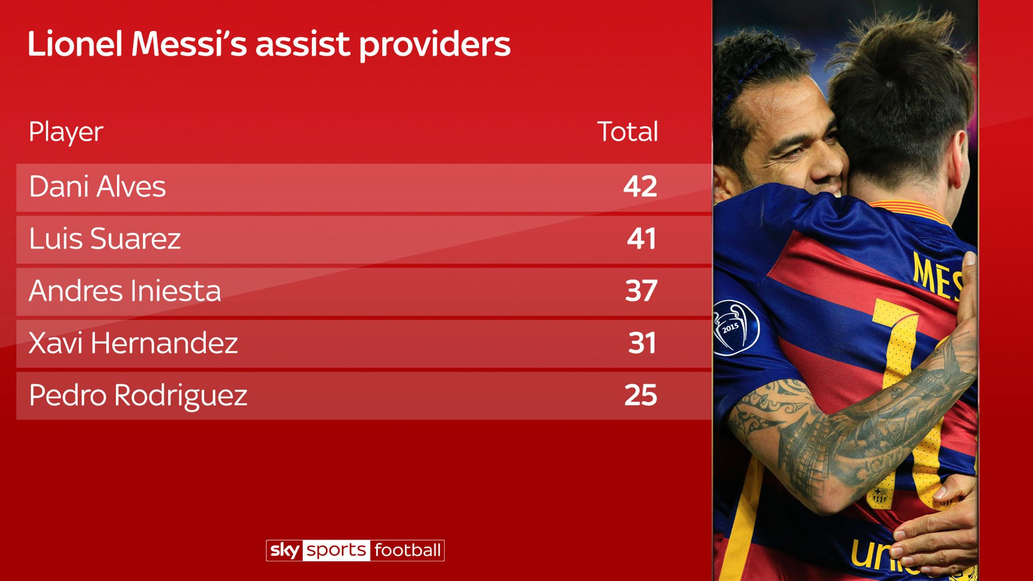 Lionel Messi's 600 Barcelona goals: The stats you need to know