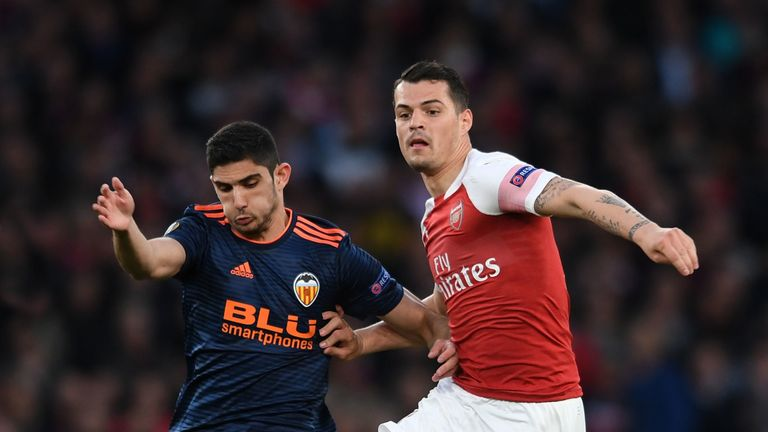 Arsenal take on Valencia in their Europa League semi-final second leg on Thursday