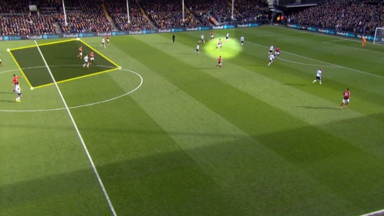 Pogba (highlighted) has the freedom to get forward against Fulham with the insurance of a defensive block of four