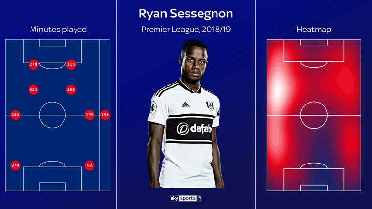 Fulham used Sessegnon in every conceivable position down the flanks