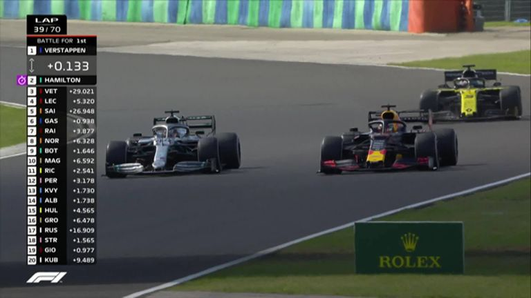 How Verstappen initially rebuffed Hamilton's advances in Budapest before Merc's strategy shift