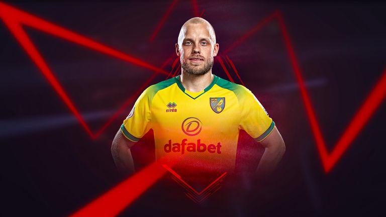 Norwich City striker Teemu Pukki tops Premier League Power Rankings | Football News |