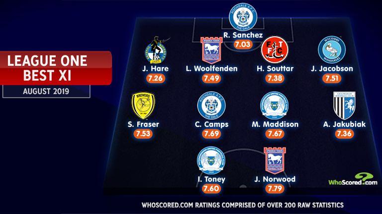 WhoScored.com's League One August XI