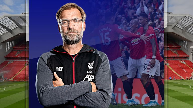 Liverpool struggle at Manchester United: A template to stop them? | Football News |