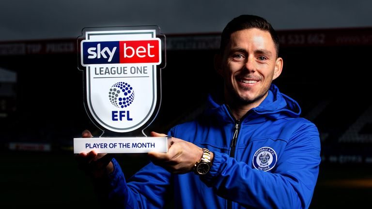 Ian Henderson of Rochdale won the Sky Bet League One Player of the Month award for October