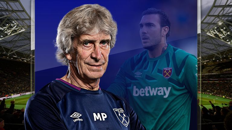Roberto is struggling for West Ham and Manuel Pellegrini could pay the price